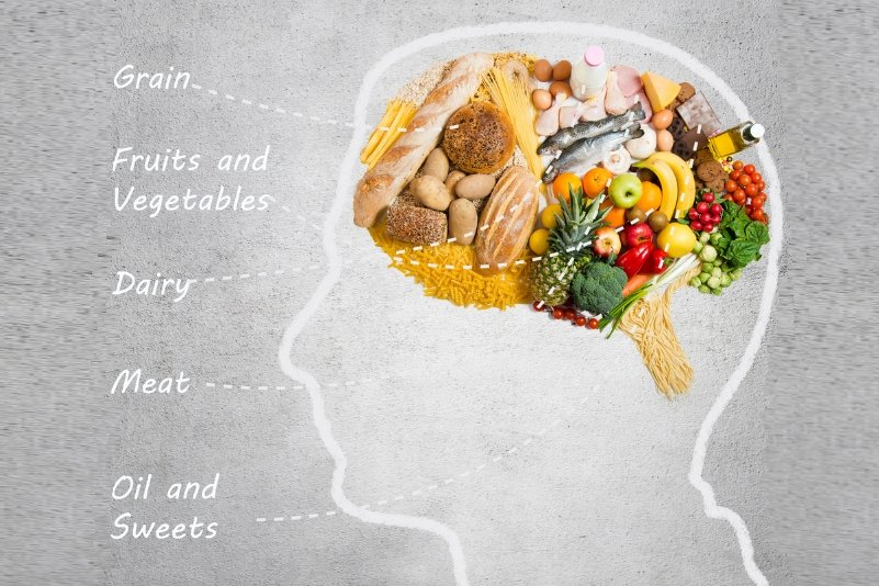 Еда и интеллект: диета для мозга