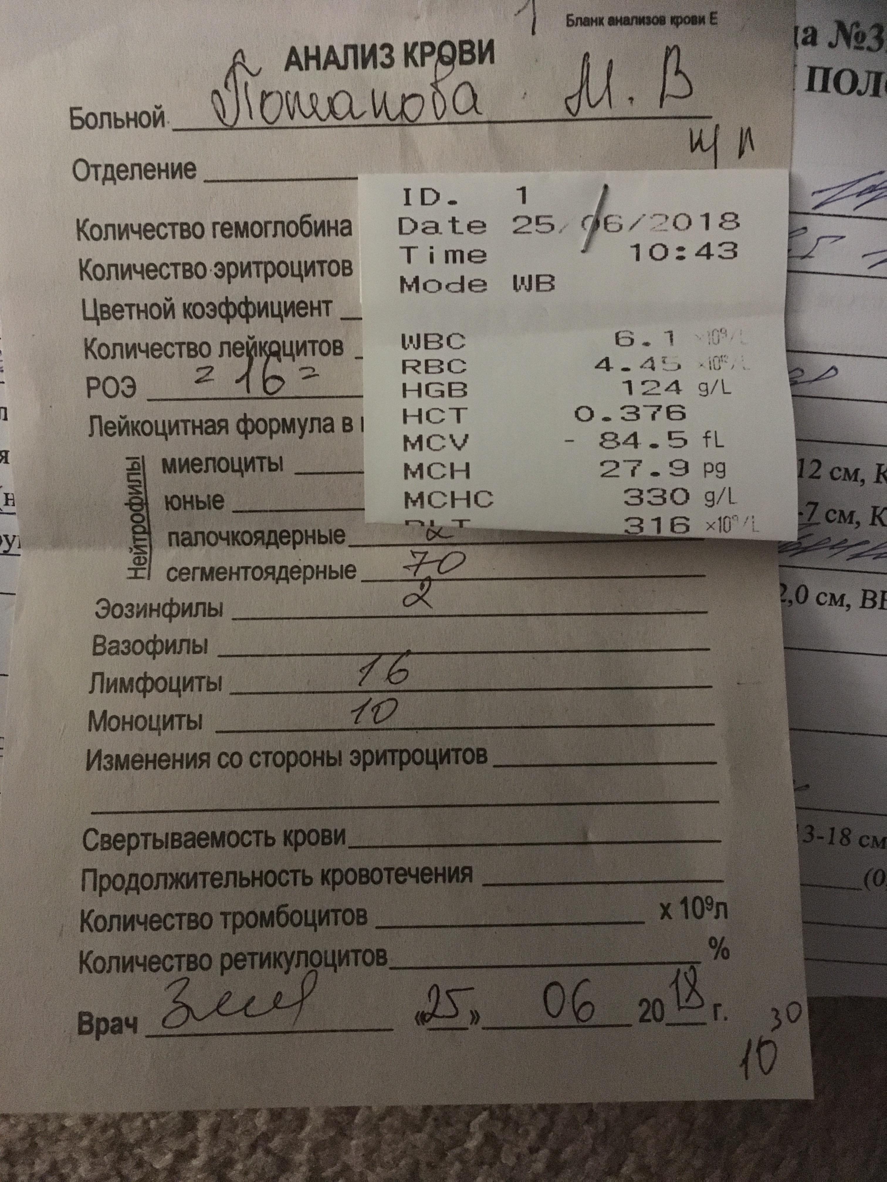 Для крови бланки сдачи анализа тг анализ к на крови антитела