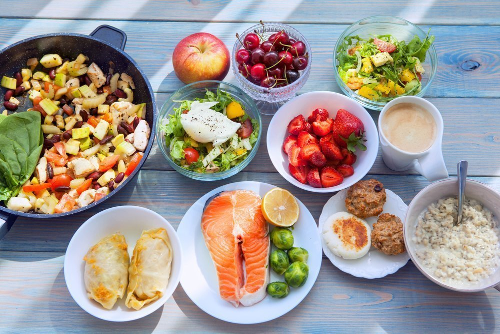 Семиразовое Питание Для Похудения. Худеем — цель!
