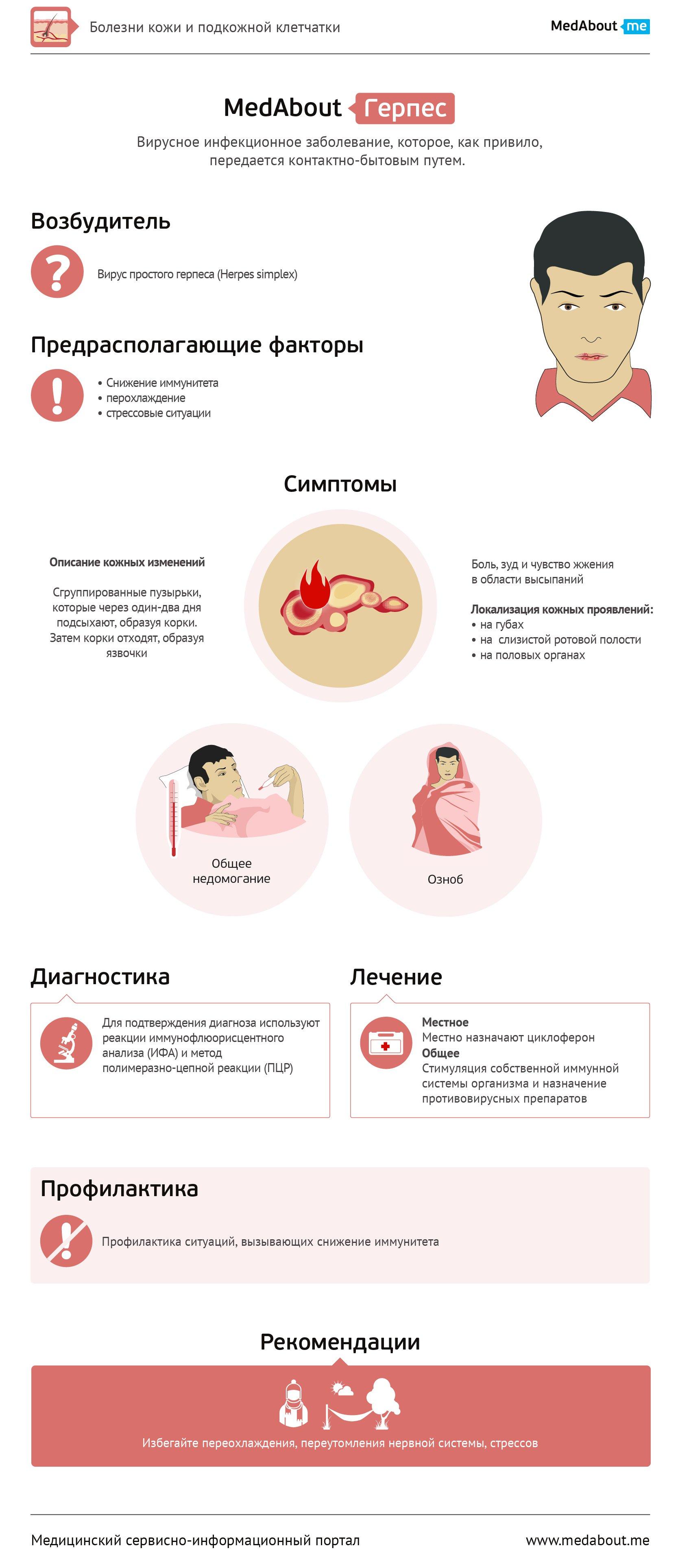 Налёт на языке во время беременности