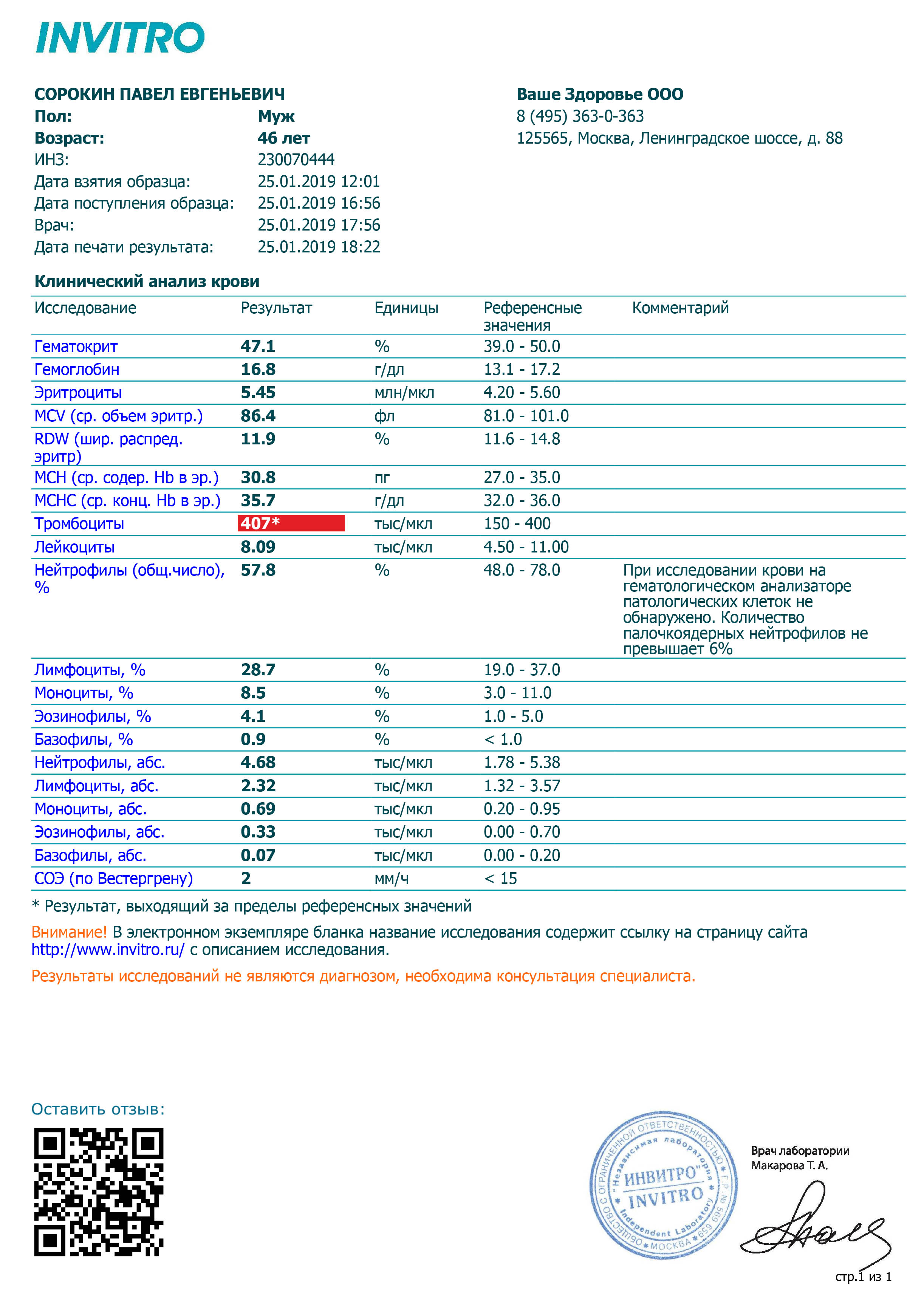 Инвитро стоимость новосибирске в общего анализа в крови нитроксолин дротаверин