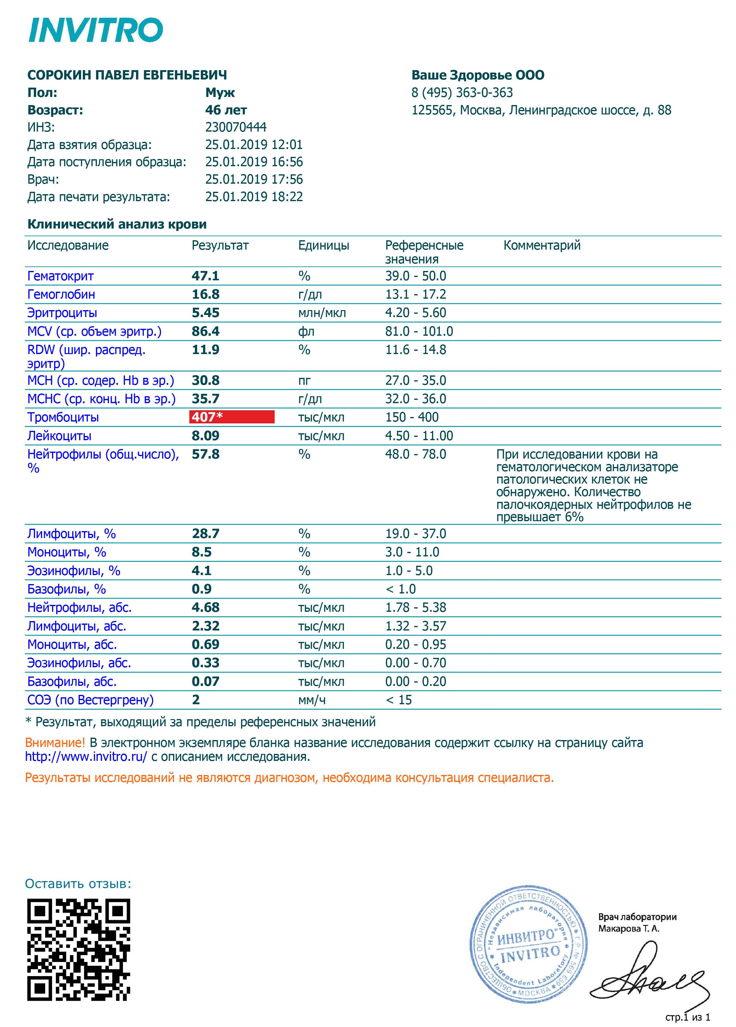 Инвитро биохимический показатели анализ крови wbc gra повышен крови и анализ