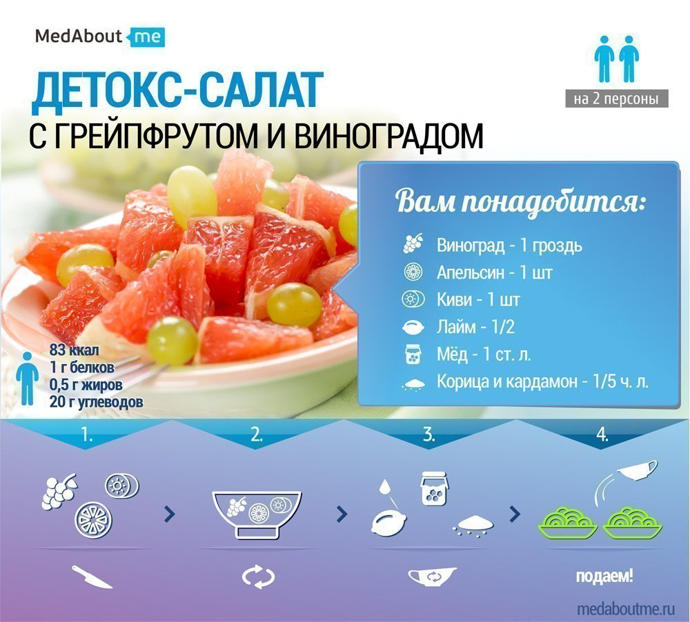 infogr-salad-grapefruit.jpg