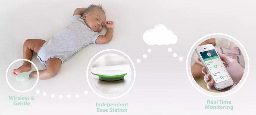 Пинетки Owlet Baby Monitor. Фото с сайта: owletcare.com.
