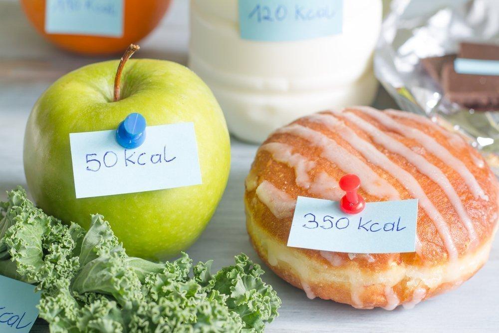 Калорийность основных продуктов питания