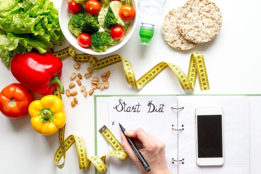 Правильное питание диета на 7 дней