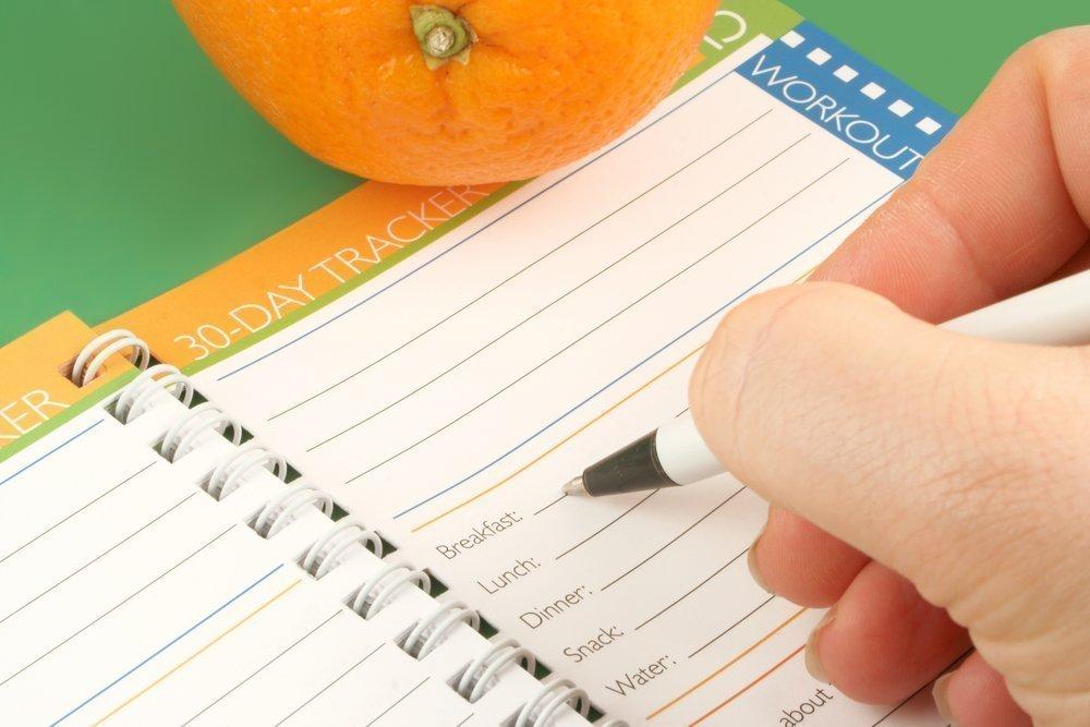 Полезные привычки: планирование покупок