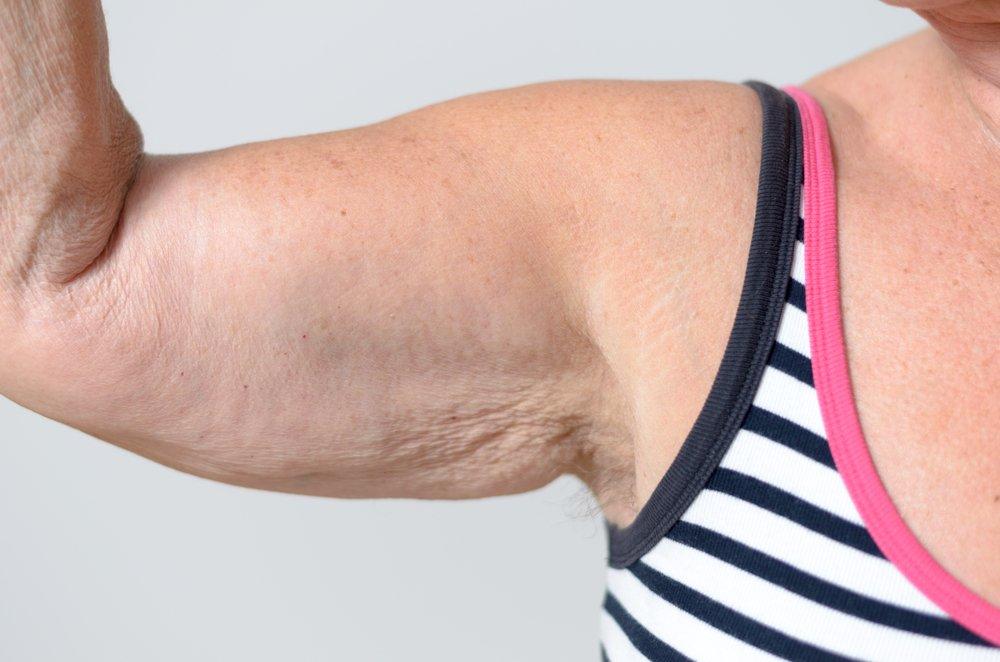 Мышцы, жир и возраст