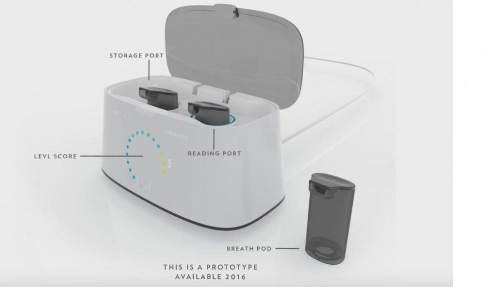 Анализатор дыхания LEVL. Фото с сайта: levlnow.com