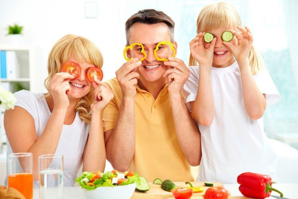 Продукты питания и их составляющие