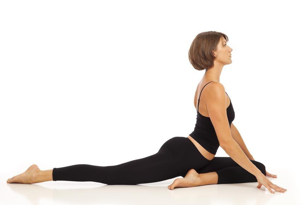 Основные направления йоги