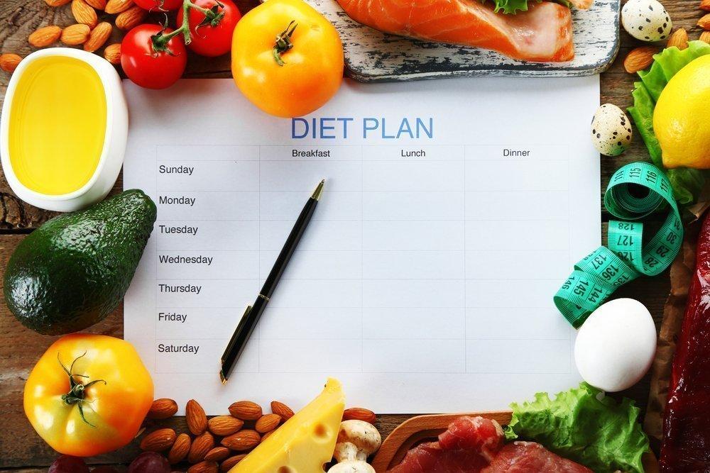 Составить Диету Похудеем. Правильное питание при похудении — меню на каждый день