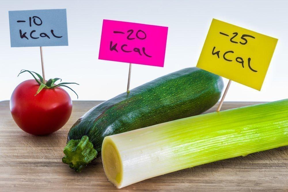 Количество калорий в продуктах