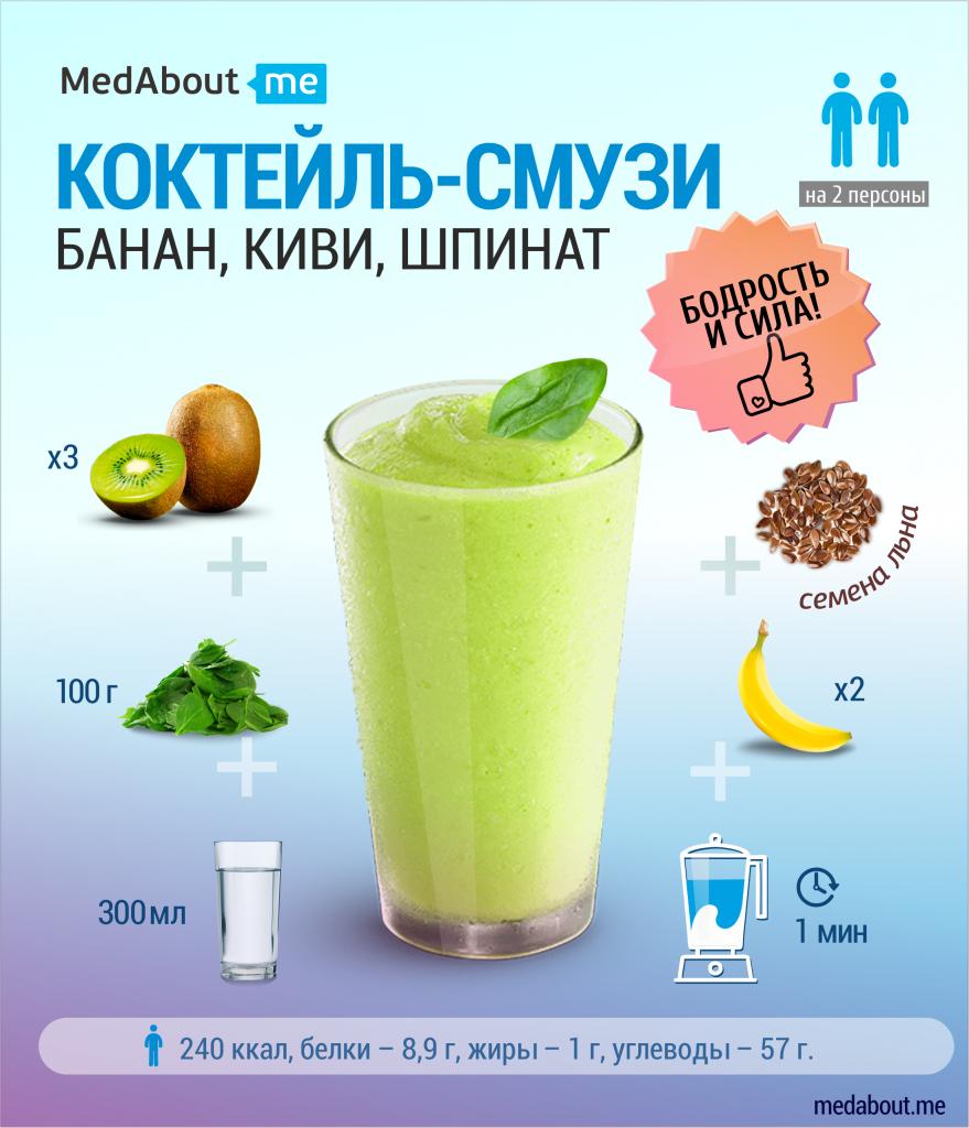 infogr-smoothy-banana-kiwi-spin3.png