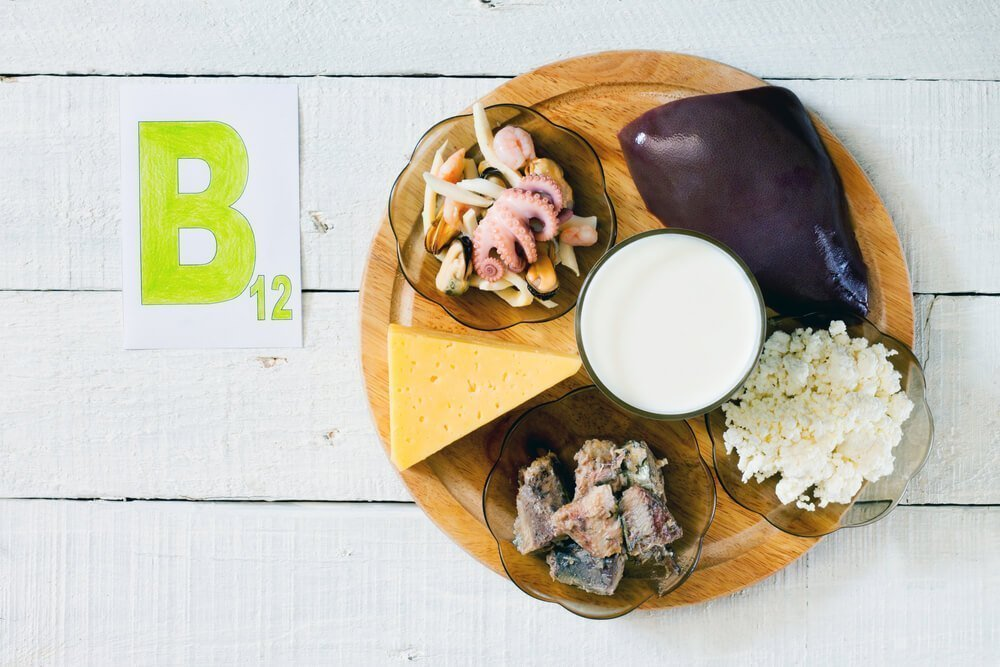 Классификация витаминов группы B