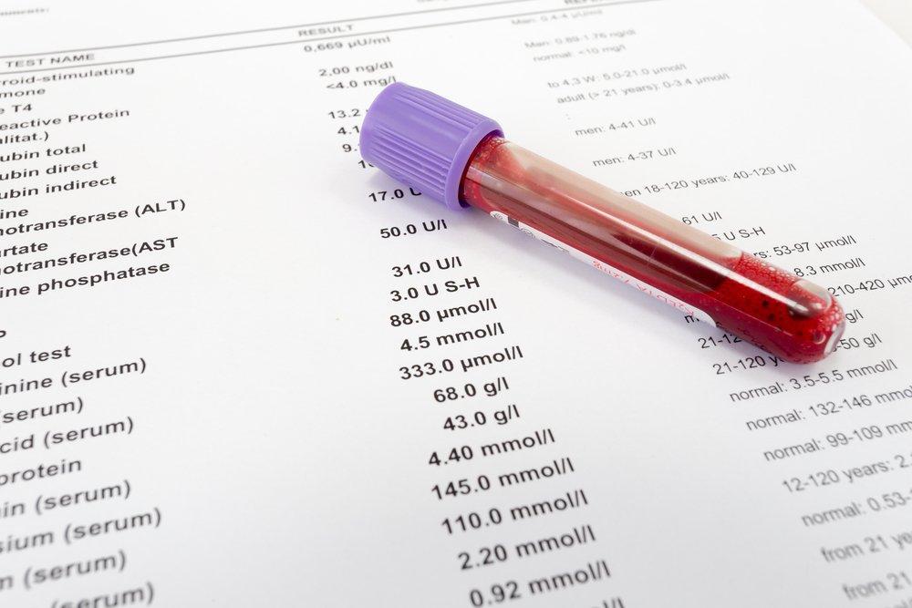Троицк анализ крови Медицинская справка для работы с гостайной Алма-Атинская