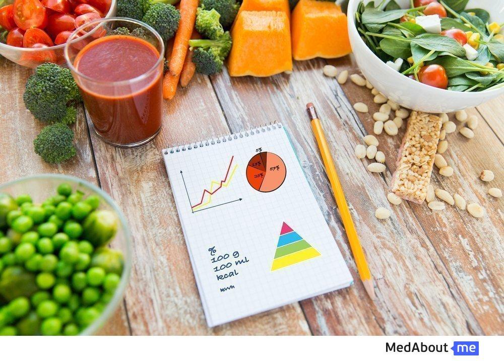Сколько употреблять калорий при отсутствии нагрузок