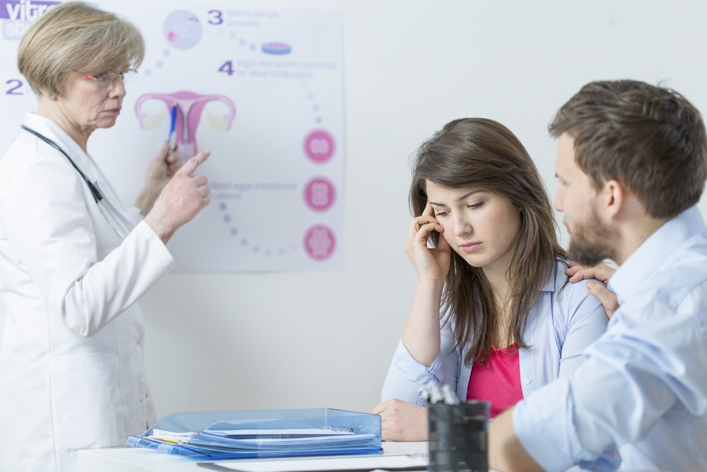 Синдром Штейна-Левенталя — патология яичников