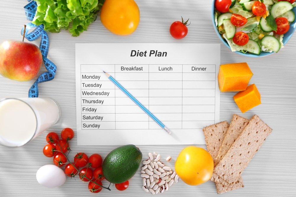 Схема питания на неделю