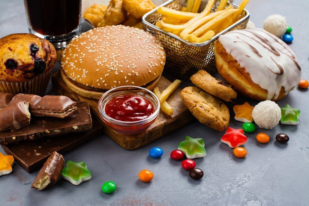 Продукты питания, являющиеся источниками простых углеводов