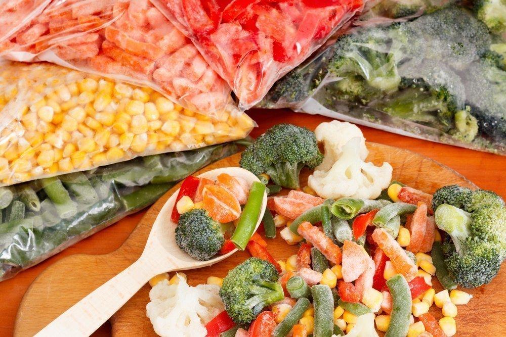Примерная схема сбалансированной диеты