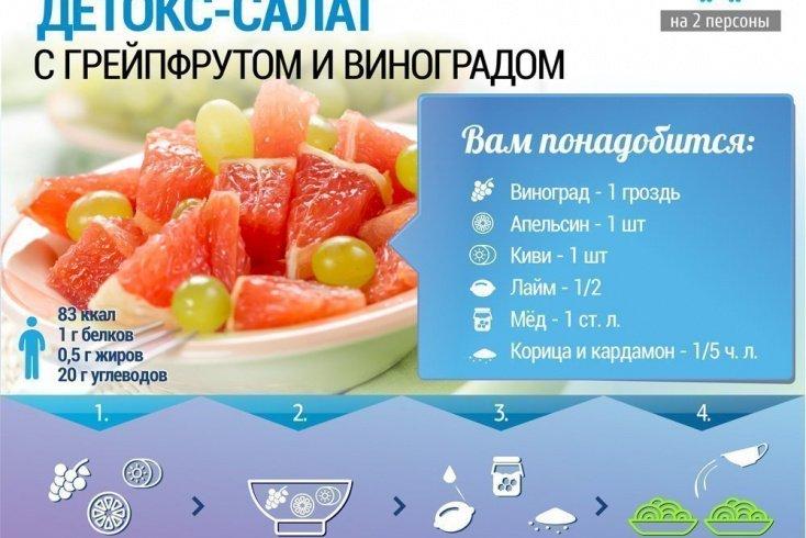 infogr-salad-grapefruit.jpg