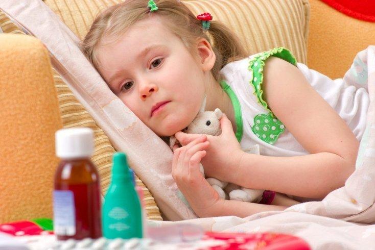 Синдром Рея у детей: скажите «нет» аспирину