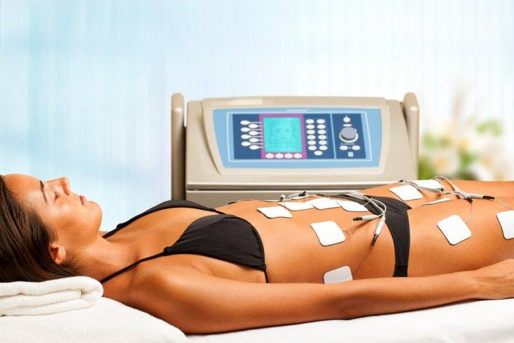 Рекомендуемые процедуры весеннего ухода за телом