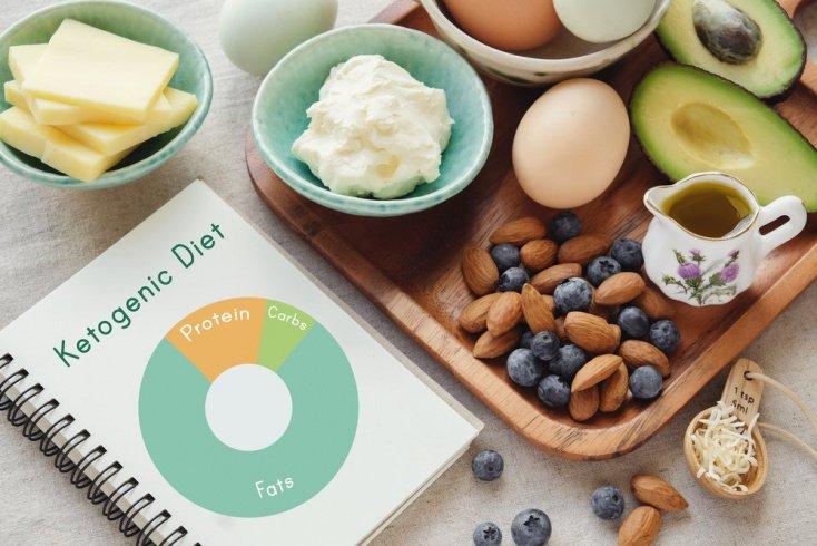 Особенности системы питания для похудения