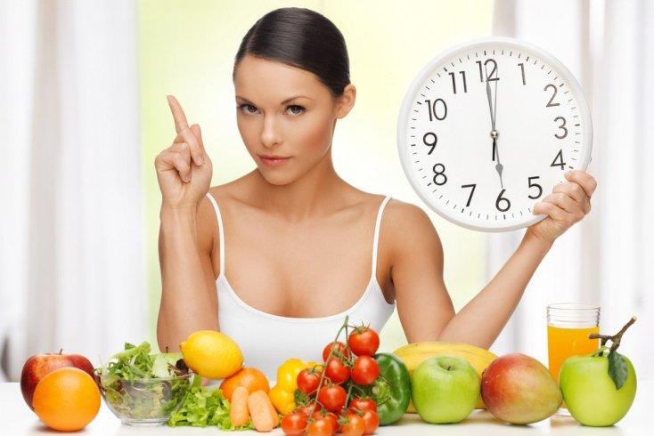 Интервальное голодание как особая система питания