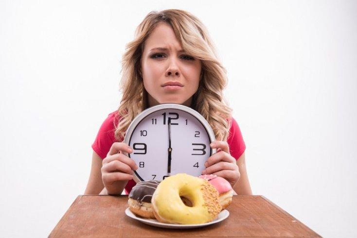 Самые популярные интервальные диеты