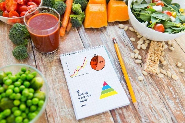 Похудение и низкоуглеводные диеты, за и против