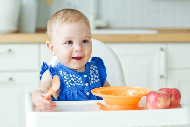 Какие продукты питания первые?