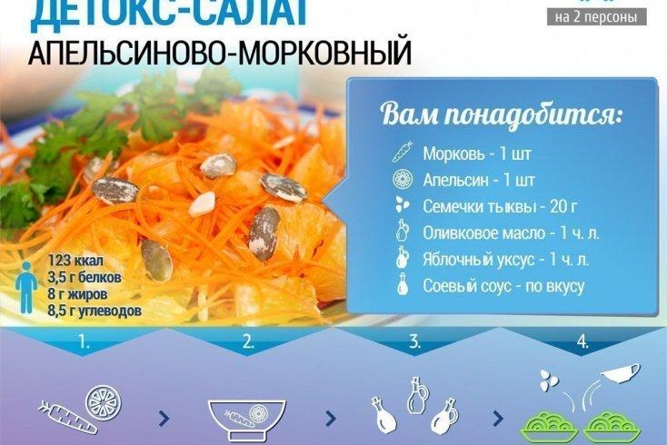 infogr-salad-orange.jpg