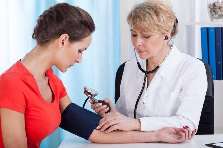 Профилактика кардиопатологий в России