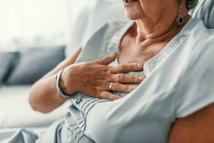 Симптомы кардиомиопатии: одышка, головокружение