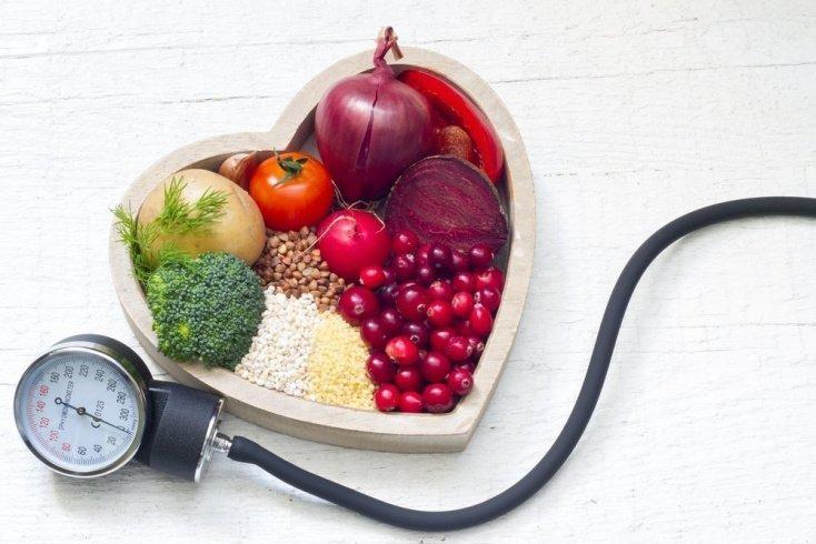 Правильное питание и сердце