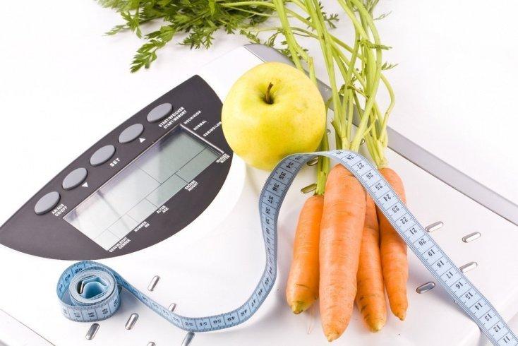 Диеты на подсчете калорий