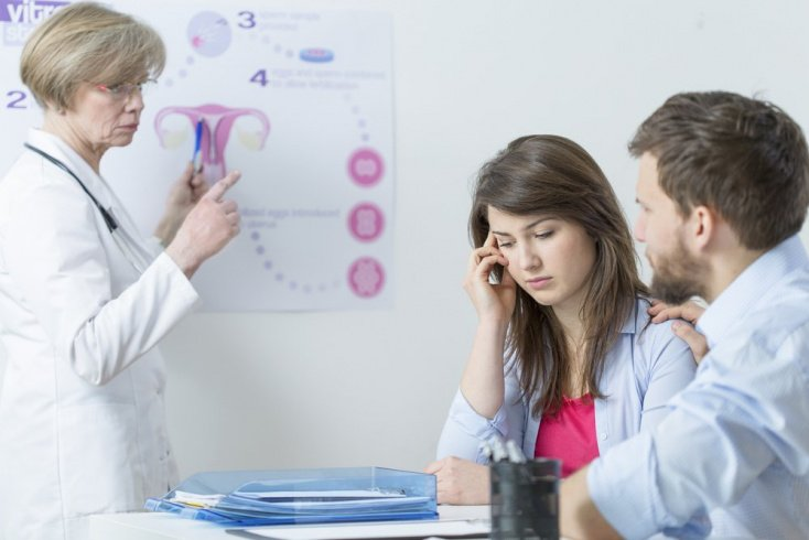 Некоторые отдаленные последствия хирургических абортов