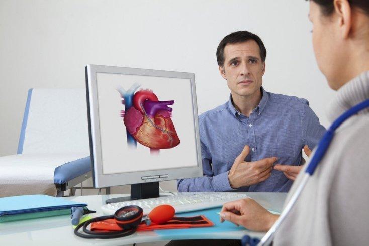 Причины болезни сердца