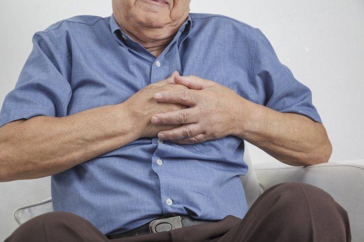 Классификация аневризмы сердца