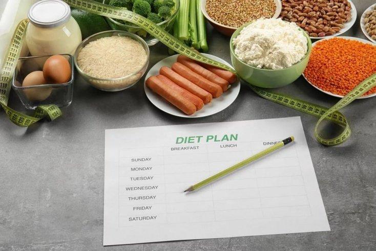 В чем суть диеты?