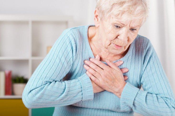 Причины болезни миокарда сердца