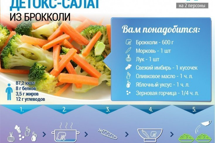 infogr-salad-broccoli.jpg